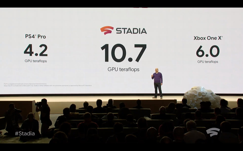 La puissance de Stadia, la plateforme de jeu de Google